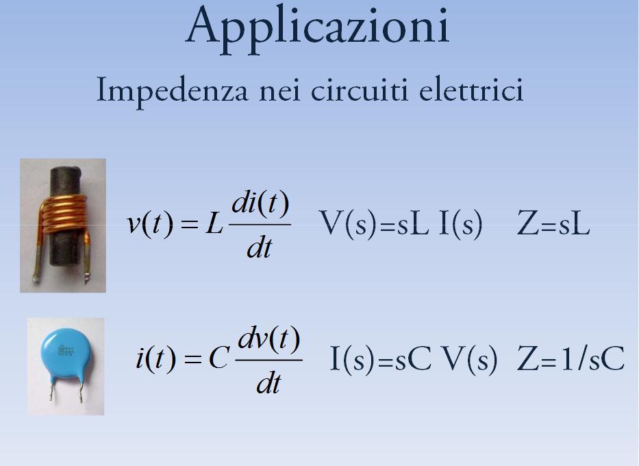 Applicazioni Laplace