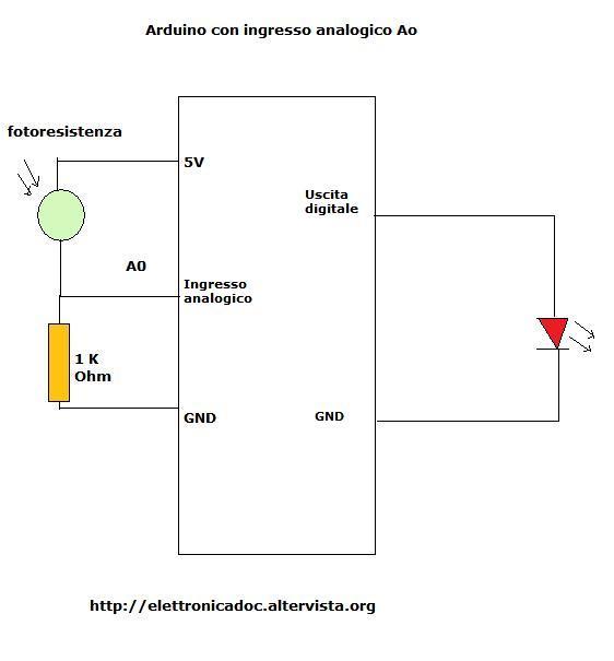 Schema Elettrico Potenziometro : Ingresso analogico con arduino