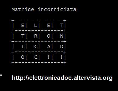 elettronicadoc