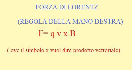 Forza di Lorentz ESCAPE='HTML'
