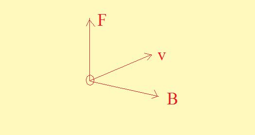 Forza di Lorentz versi ESCAPE='HTML'