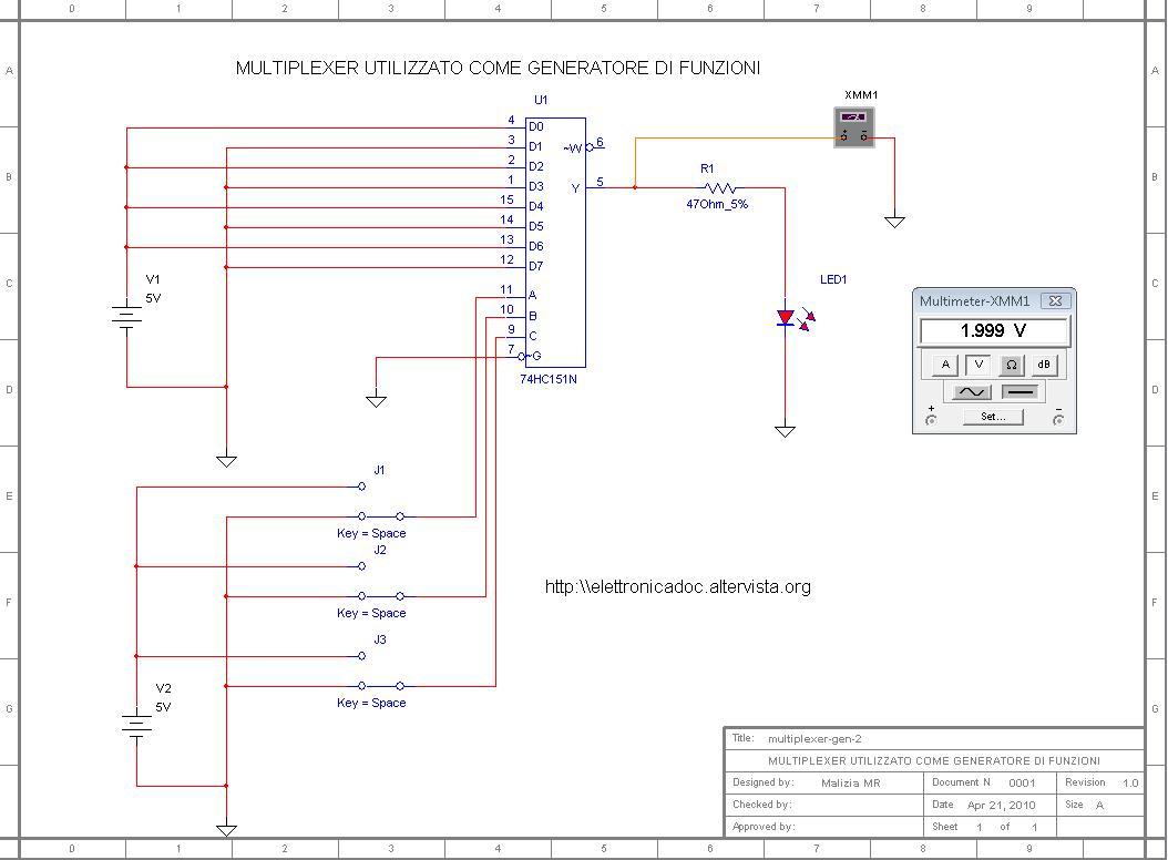 Multiplexer utilizzato come generatore di funzione