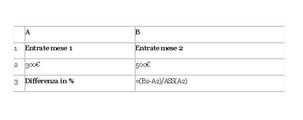 Excel Elettronicadoc