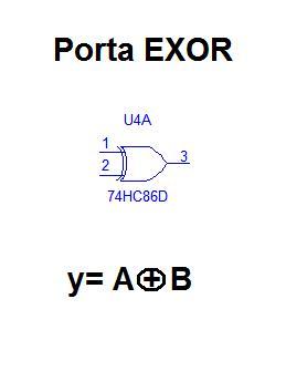 porta exor
