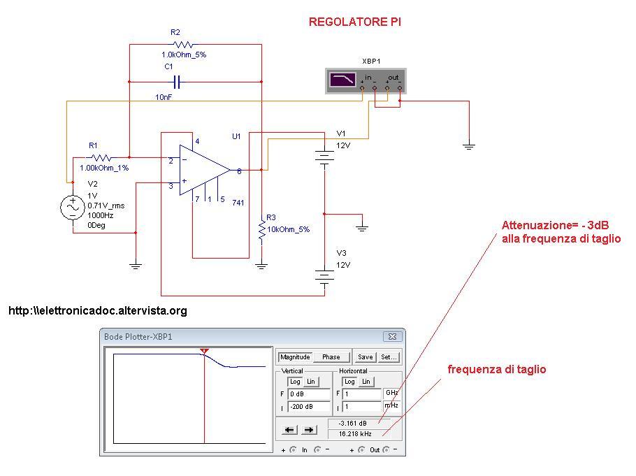 Regolatore PI schema elettrico