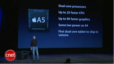 Quad core e la APPLE