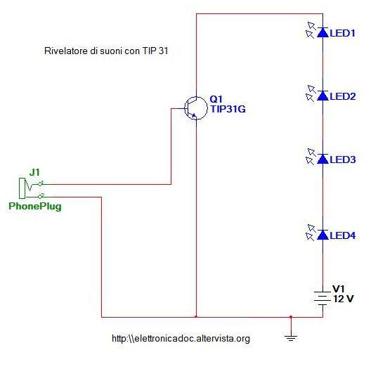 schema tip 31